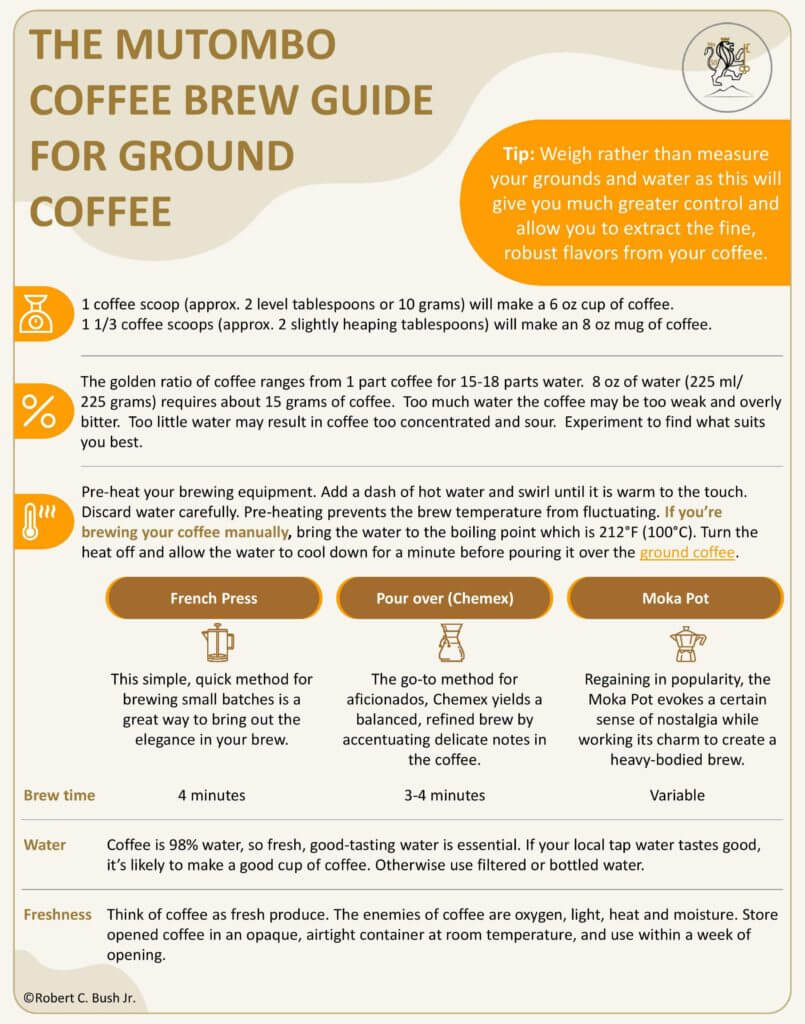 Coffee Grind Guide